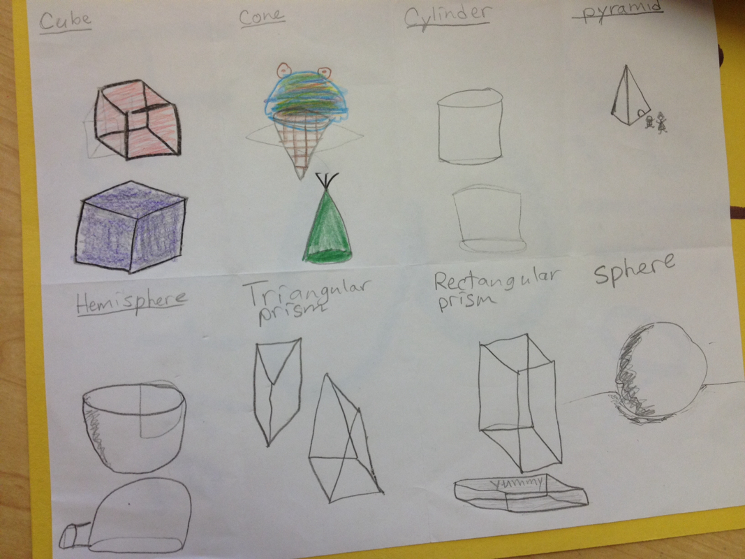 D Line Drawings Value : Category rd grade leal art